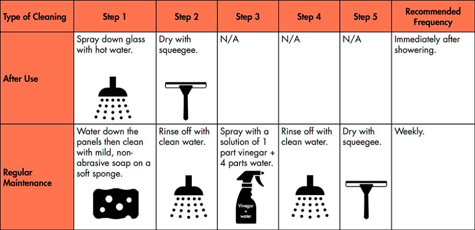 Shower Glass Cleaning Schedule